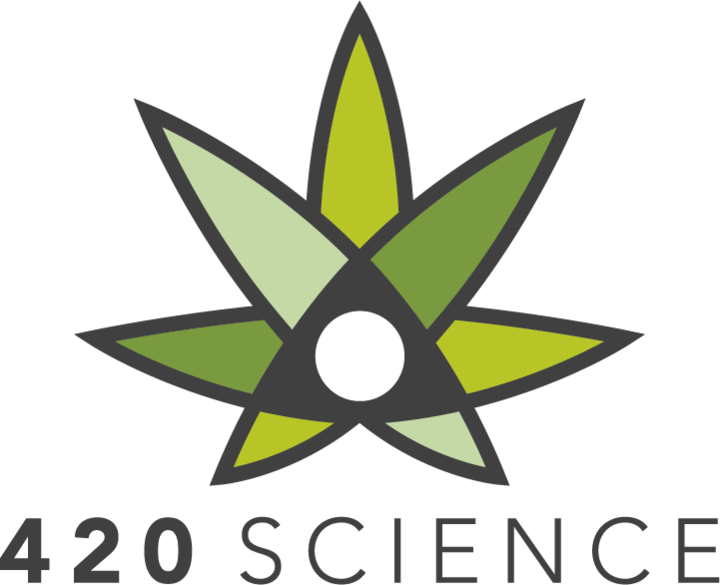 420 Science coupon codes